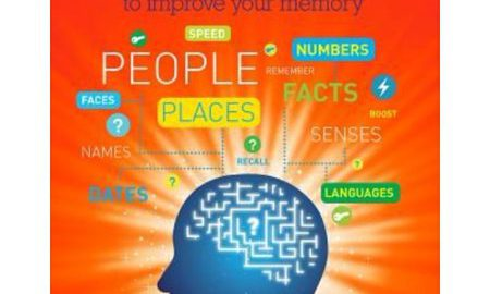Memory Power: Memory-Boosting Puzzle & Facts to Improve Your Memory